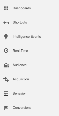 Google Analytics - Menu