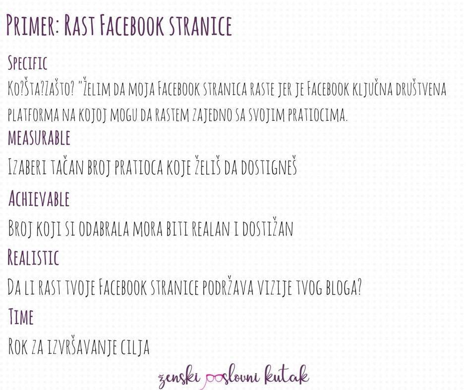 Primer Rast Facebook stranice-Zenski poslovni kutak