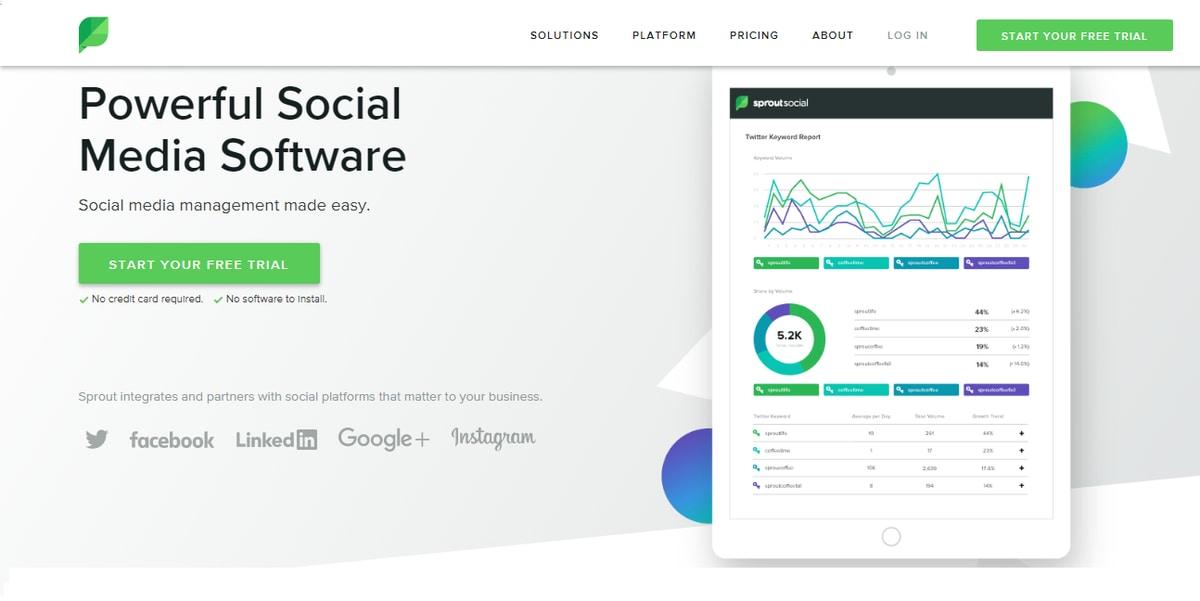 alati za upravljanje društvenim mrežama-sproutsocial
